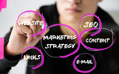 5 Reasons Why Digital Marketing Agencies Continue to Thrive in 2020
